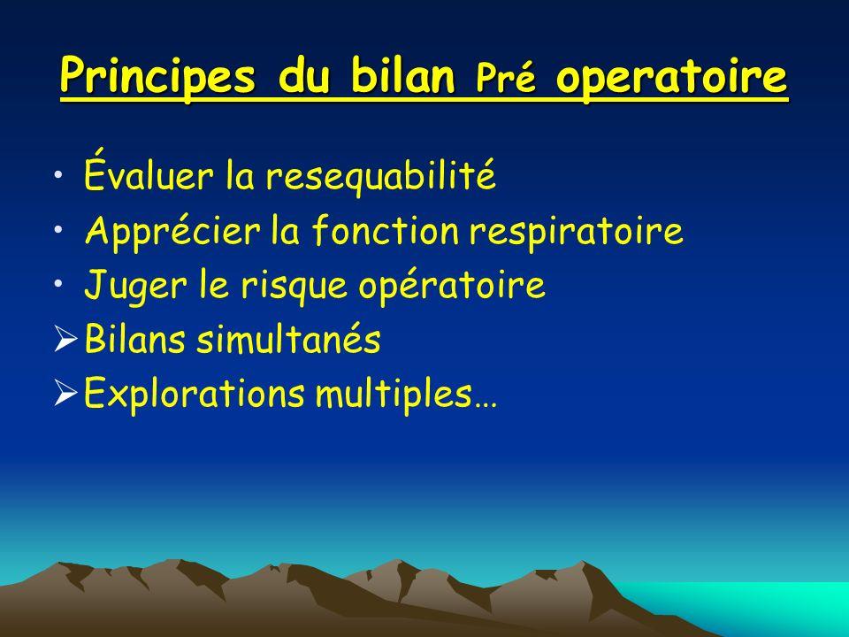 Principes du bilan Pré operatoire Évaluer la resequabilité Apprécier la fonction respiratoire Juger le risque opératoire Bilans simultanés Exploration