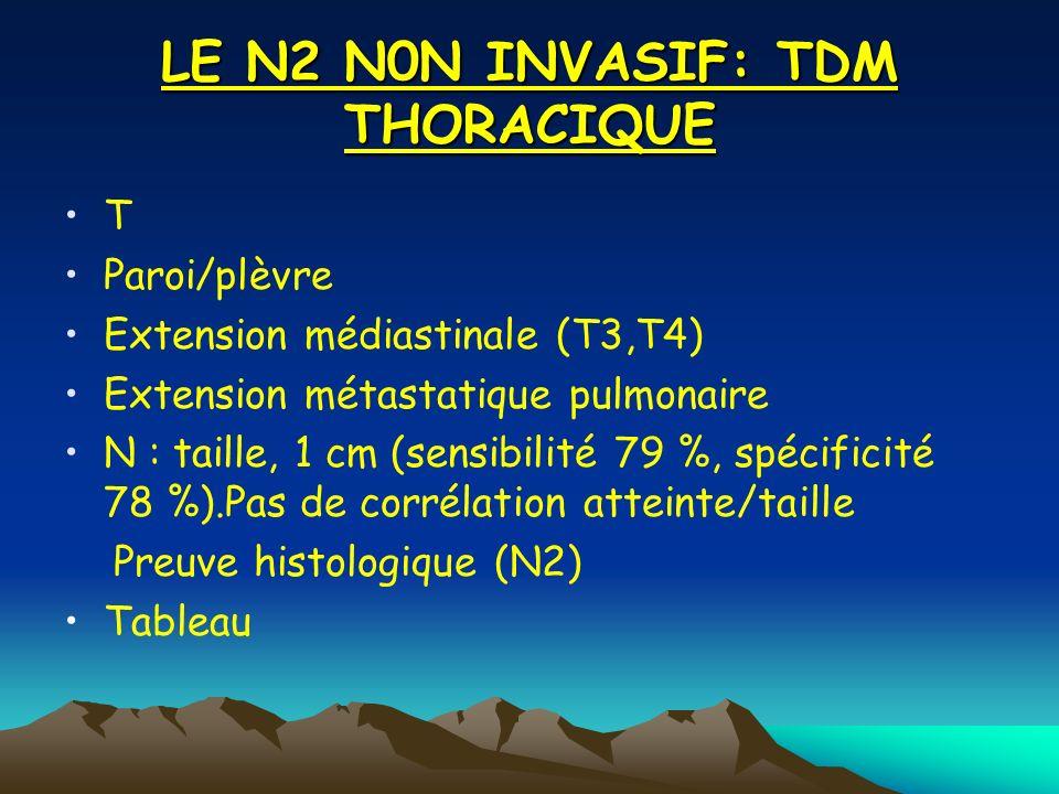 LE N2 N0N INVASIF: TDM THORACIQUE T Paroi/plèvre Extension médiastinale (T3,T4) Extension métastatique pulmonaire N : taille, 1 cm (sensibilité 79 %,