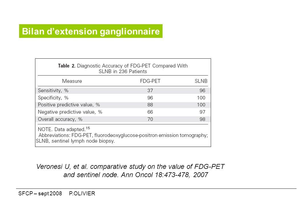 Bilan dextension ganglionnaire Veronesi U, et al. comparative study on the value of FDG-PET and sentinel node. Ann Oncol 18:473-478, 2007 SFCP – sept