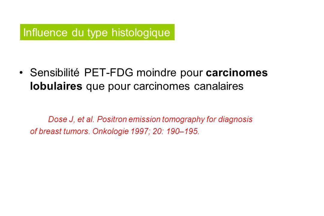 Sensibilité PET-FDG moindre pour carcinomes lobulaires que pour carcinomes canalaires Dose J, et al. Positron emission tomography for diagnosis of bre