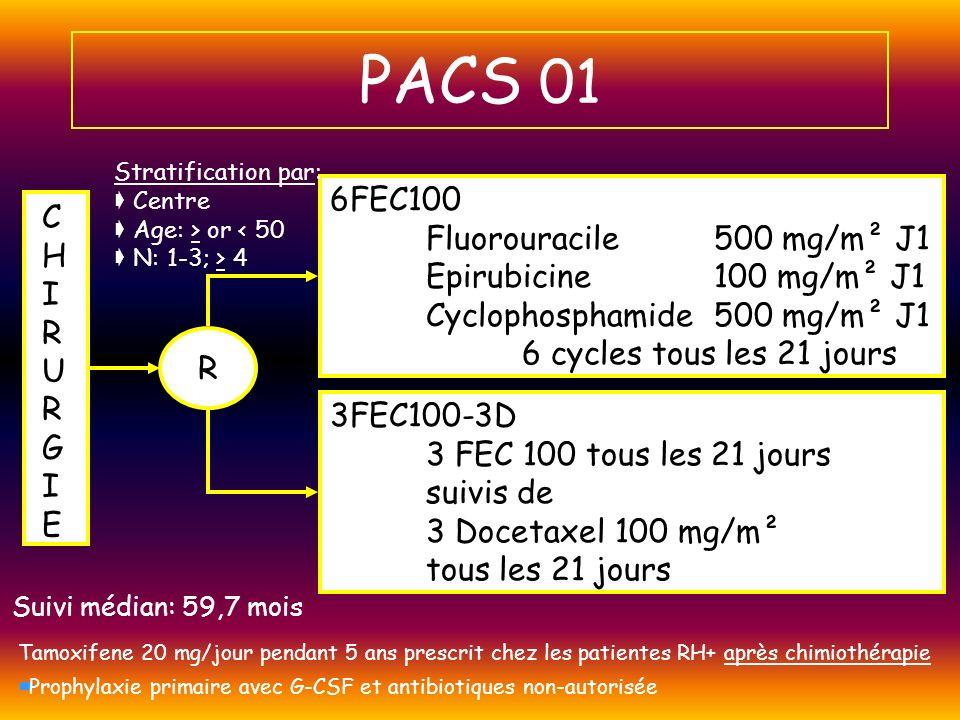 PACS 01 CHIRURGIECHIRURGIE R 6FEC100 Fluorouracile 500 mg/m² J1 Epirubicine 100 mg/m² J1 Cyclophosphamide 500 mg/m² J1 6 cycles tous les 21 jours 3FEC
