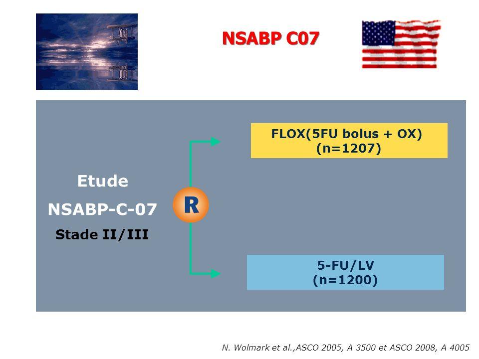 N. Wolmark et al.,ASCO 2005, A 3500 et ASCO 2008, A 4005 NSABP C07 Etude NSABP-C-07 Stade II/III 5-FU/LV (n=1200) FLOX(5FU bolus + OX) (n=1207)