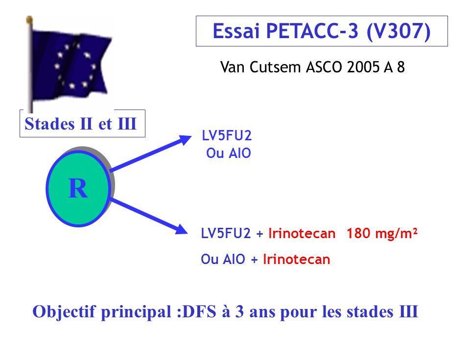 R LV5FU2 + Irinotecan 180 mg/m² Ou AIO + Irinotecan LV5FU2 Ou AIO Van Cutsem ASCO 2005 A 8 Stades II et III Essai PETACC-3 (V307) Objectif principal :