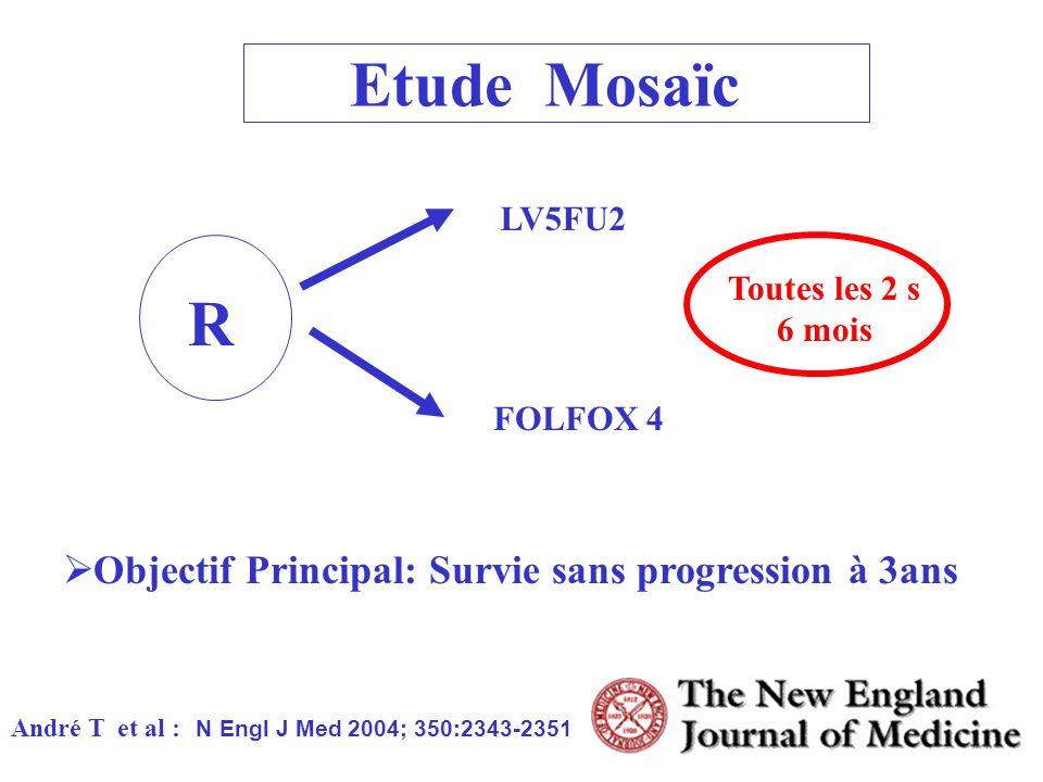 R LV5FU2 + Irinotecan LV5FU2 Ychou ASCO 2005 A 3502 Stades III à risque pT3N2 pT3N1 + occlusion perforation Essai ACCORD 02 Objectif principal :DFS à 3 ans