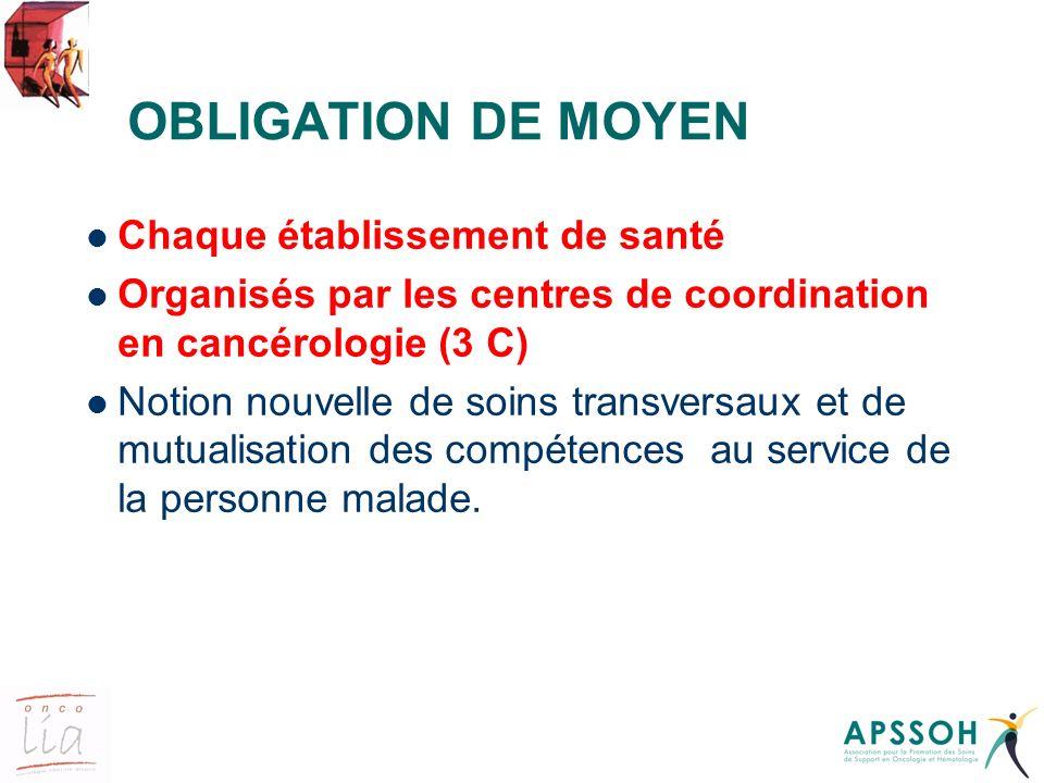 OBLIGATION DE MOYEN Chaque établissement de santé Organisés par les centres de coordination en cancérologie (3 C) Notion nouvelle de soins transversau