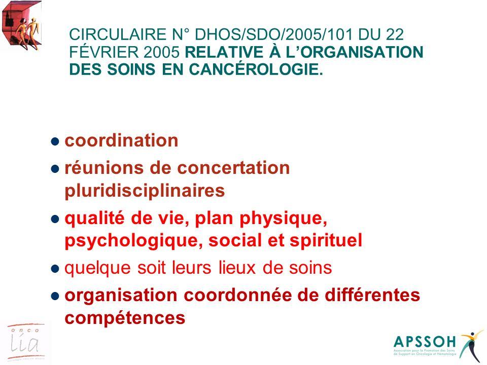 CIRCULAIRE N° DHOS/SDO/2005/101 DU 22 FÉVRIER 2005 RELATIVE À LORGANISATION DES SOINS EN CANCÉROLOGIE. coordination réunions de concertation pluridisc