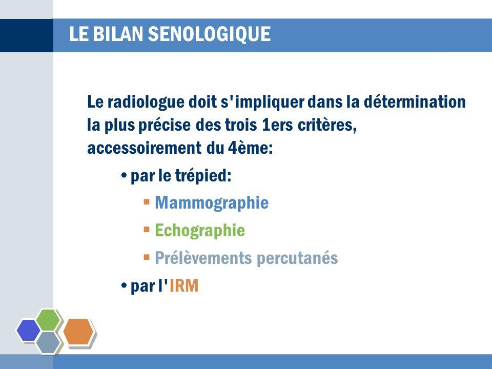 Place de l IRM 1 - Cancer non détecté par l imagerie standard: Adénopathies axillaires dallure tumorale Maladie de Paget du mamelon Lésion palpable 2 - Suspicion d atteinte pariétale LE BILAN SENOLOGIQUE 5 indications consensuelles IRM