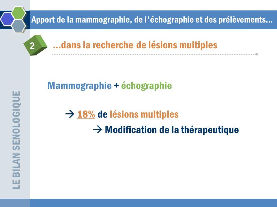Apport de la mammographie, de l échographie et des prélèvements… La performance de détection est fonction des formes histologiques: CCIS: mammographie ++++ CCI: échographie > mammographie CLI: clinique + mammographie 50 % des lésions additionnelles trouvées + échographie 85 % LE BILAN SENOLOGIQUE …dans la recherche de lésions multiples 2 (taille, multifocalité avec faible risque de sous estimation dans CCIS de bas grade) + I