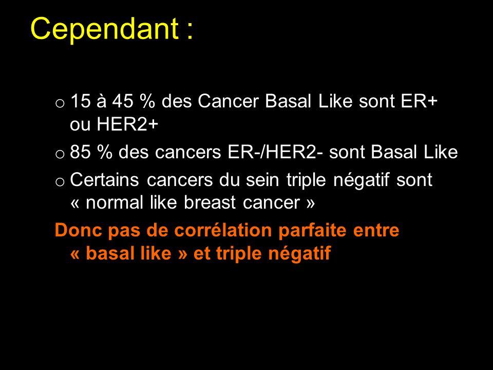 Cependant : o 15 à 45 % des Cancer Basal Like sont ER+ ou HER2+ o 85 % des cancers ER-/HER2- sont Basal Like o Certains cancers du sein triple négatif