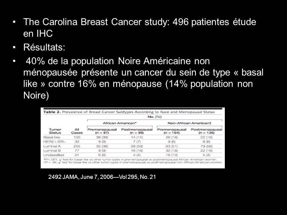 The Carolina Breast Cancer study: 496 patientes étude en IHC Résultats: 40% de la population Noire Américaine non ménopausée présente un cancer du sei