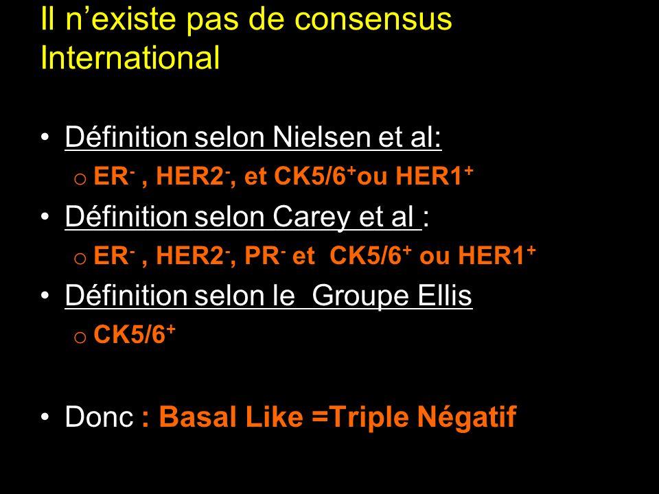 Il nexiste pas de consensus International Définition selon Nielsen et al: o ER -, HER2 -, et CK5/6 + ou HER1 + Définition selon Carey et al : o ER -,