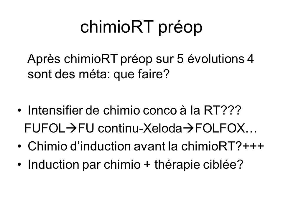 chimioRT préop Après chimioRT préop sur 5 évolutions 4 sont des méta: que faire.