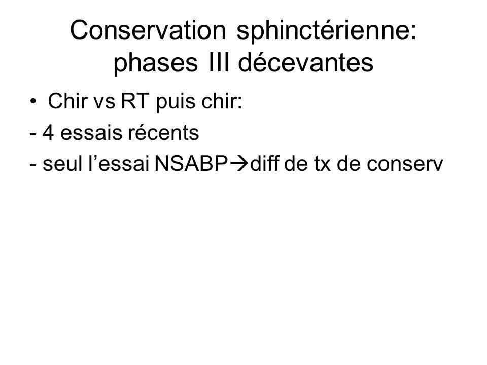 Conservation sphinctérienne: phases III décevantes Chir vs RT puis chir: - 4 essais récents - seul lessai NSABP diff de tx de conserv