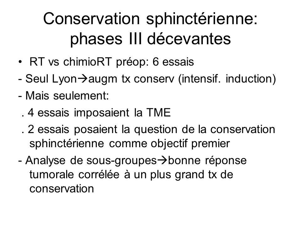 Conservation sphinctérienne: phases III décevantes RT vs chimioRT préop: 6 essais - Seul Lyon augm tx conserv (intensif.