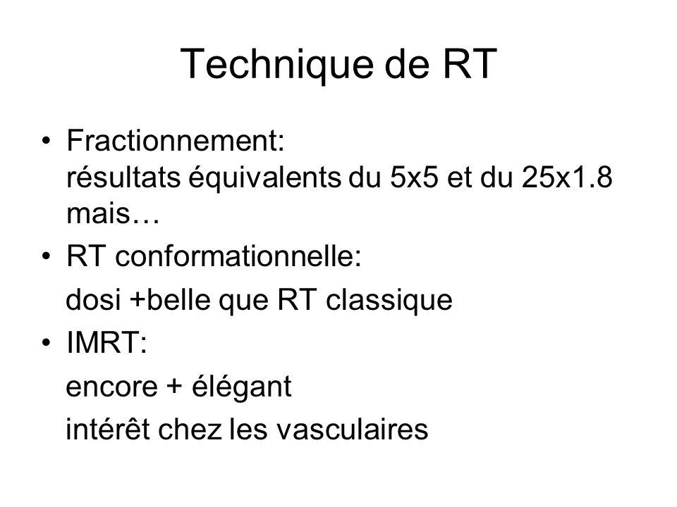 Technique de RT Fractionnement: résultats équivalents du 5x5 et du 25x1.8 mais… RT conformationnelle: dosi +belle que RT classique IMRT: encore + élégant intérêt chez les vasculaires