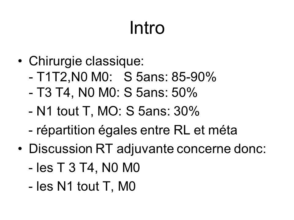 Intro Chirurgie classique: - T1T2,N0 M0: S 5ans: 85-90% - T3 T4, N0 M0: S 5ans: 50% - N1 tout T, MO: S 5ans: 30% - répartition égales entre RL et méta Discussion RT adjuvante concerne donc: - les T 3 T4, N0 M0 - les N1 tout T, M0