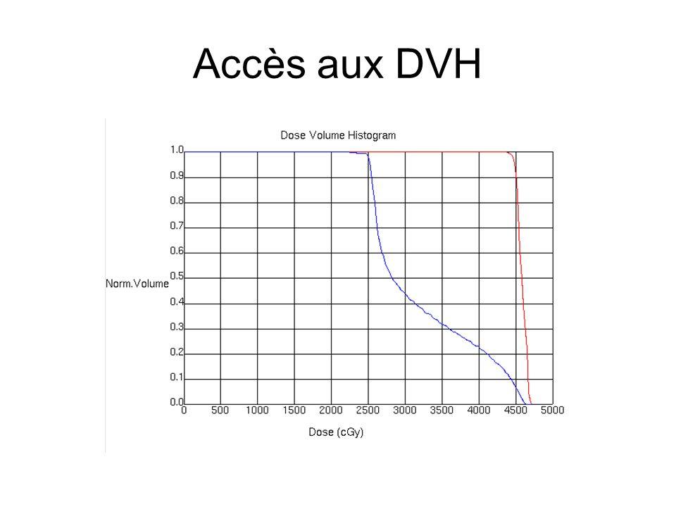 Accès aux DVH