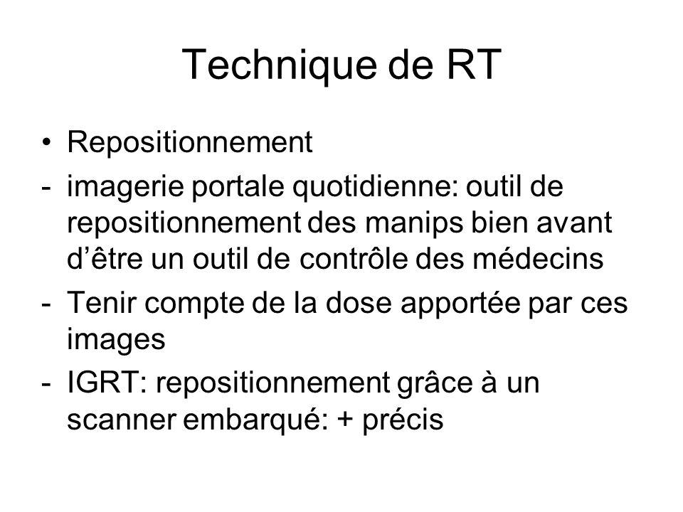 Technique de RT Repositionnement -imagerie portale quotidienne: outil de repositionnement des manips bien avant dêtre un outil de contrôle des médecins -Tenir compte de la dose apportée par ces images -IGRT: repositionnement grâce à un scanner embarqué: + précis