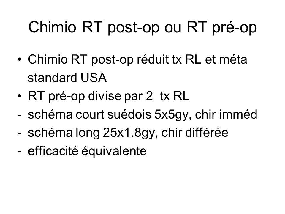 Chimio RT post-op ou RT pré-op Chimio RT post-op réduit tx RL et méta standard USA RT pré-op divise par 2 tx RL -schéma court suédois 5x5gy, chir imméd -schéma long 25x1.8gy, chir différée -efficacité équivalente