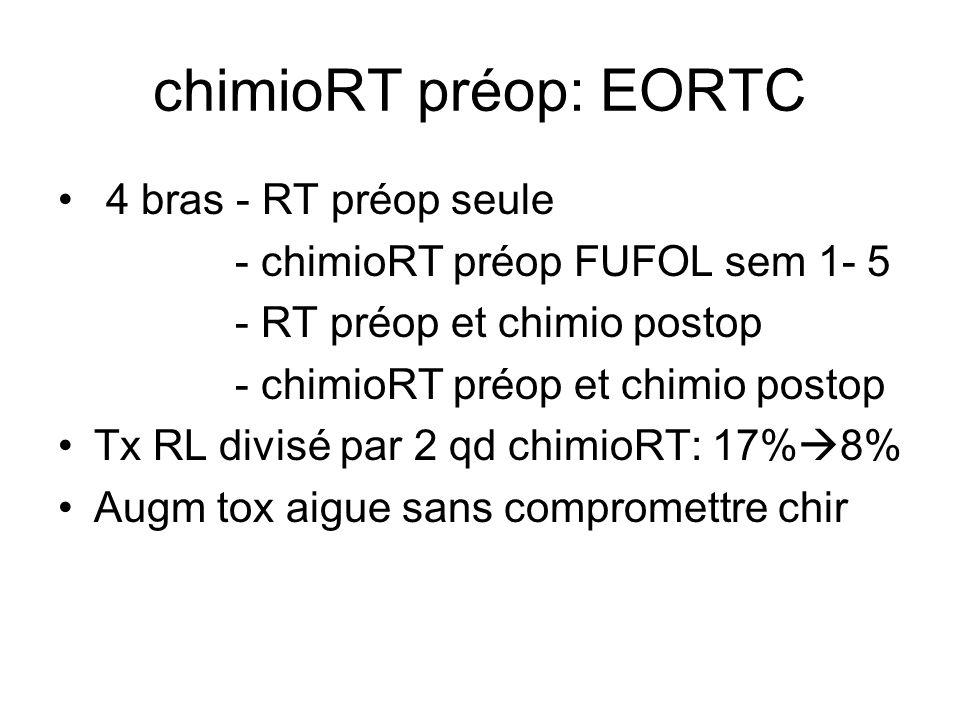 chimioRT préop: EORTC 4 bras - RT préop seule - chimioRT préop FUFOL sem 1- 5 - RT préop et chimio postop - chimioRT préop et chimio postop Tx RL divisé par 2 qd chimioRT: 17% 8% Augm tox aigue sans compromettre chir