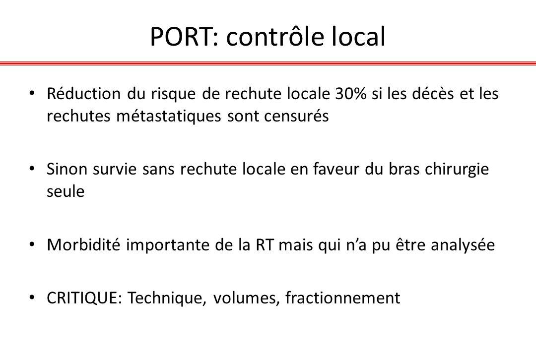 PORT: contrôle local Réduction du risque de rechute locale 30% si les décès et les rechutes métastatiques sont censurés Sinon survie sans rechute loca