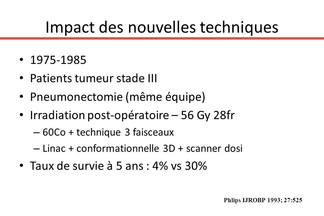 Impact des nouvelles techniques 1975-1985 Patients tumeur stade III Pneumonectomie (même équipe) Irradiation post-opératoire – 56 Gy 28fr – 60Co + tec