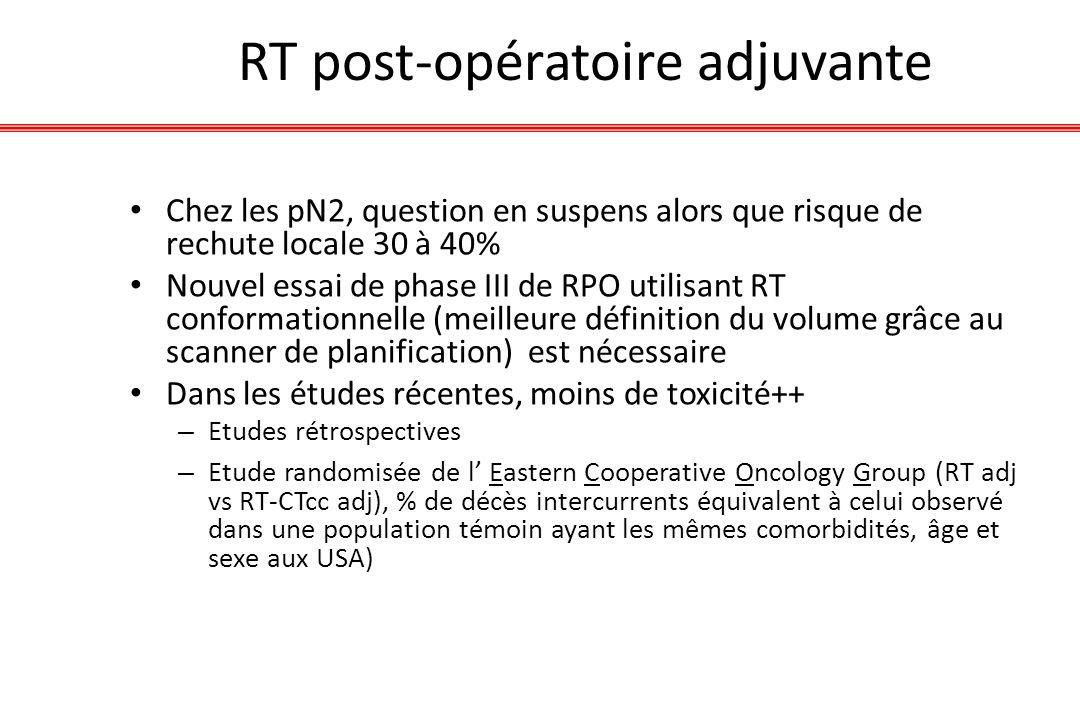 RT post-opératoire adjuvante Chez les pN2, question en suspens alors que risque de rechute locale 30 à 40% Nouvel essai de phase III de RPO utilisant