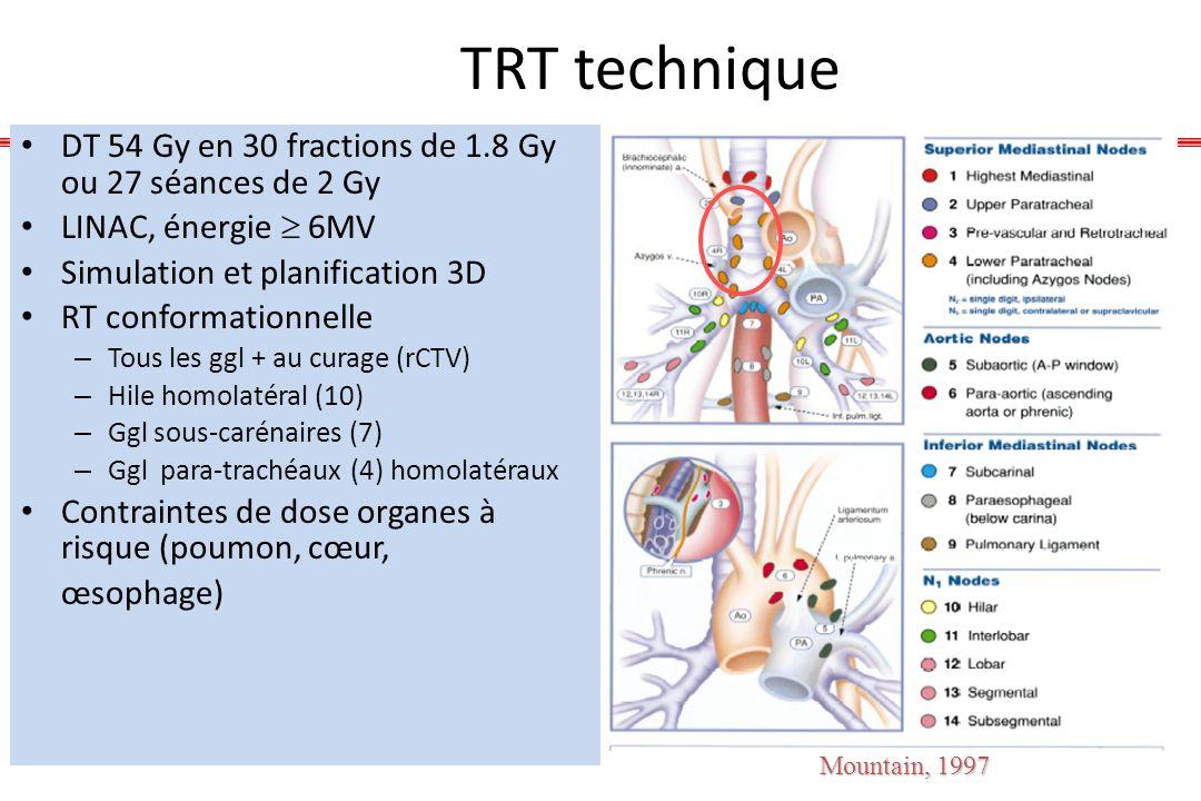 TRT technique DT 54 Gy en 30 fractions de 1.8 Gy ou 27 séances de 2 Gy LINAC, énergie 6MV Simulation et planification 3D RT conformationnelle – Tous l