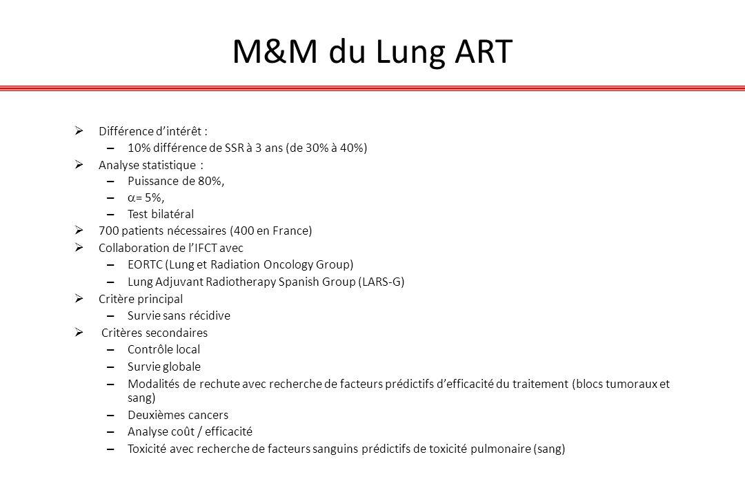 M&M du Lung ART Différence dintérêt : – 10% différence de SSR à 3 ans (de 30% à 40%) Analyse statistique : – Puissance de 80%, – = 5%, – Test bilatéra