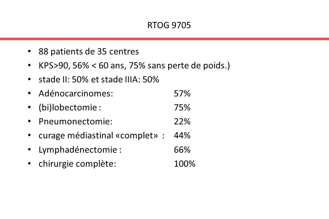 88 patients de 35 centres KPS>90, 56% < 60 ans, 75% sans perte de poids.) stade II: 50% et stade IIIA: 50% Adénocarcinomes:57% (bi)lobectomie :75% Pne