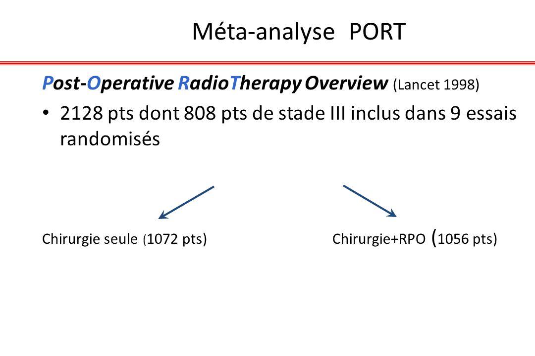 Méta-analyse PORT Post-Operative RadioTherapy Overview (Lancet 1998) 2128 pts dont 808 pts de stade III inclus dans 9 essais randomisés Chirurgie seul