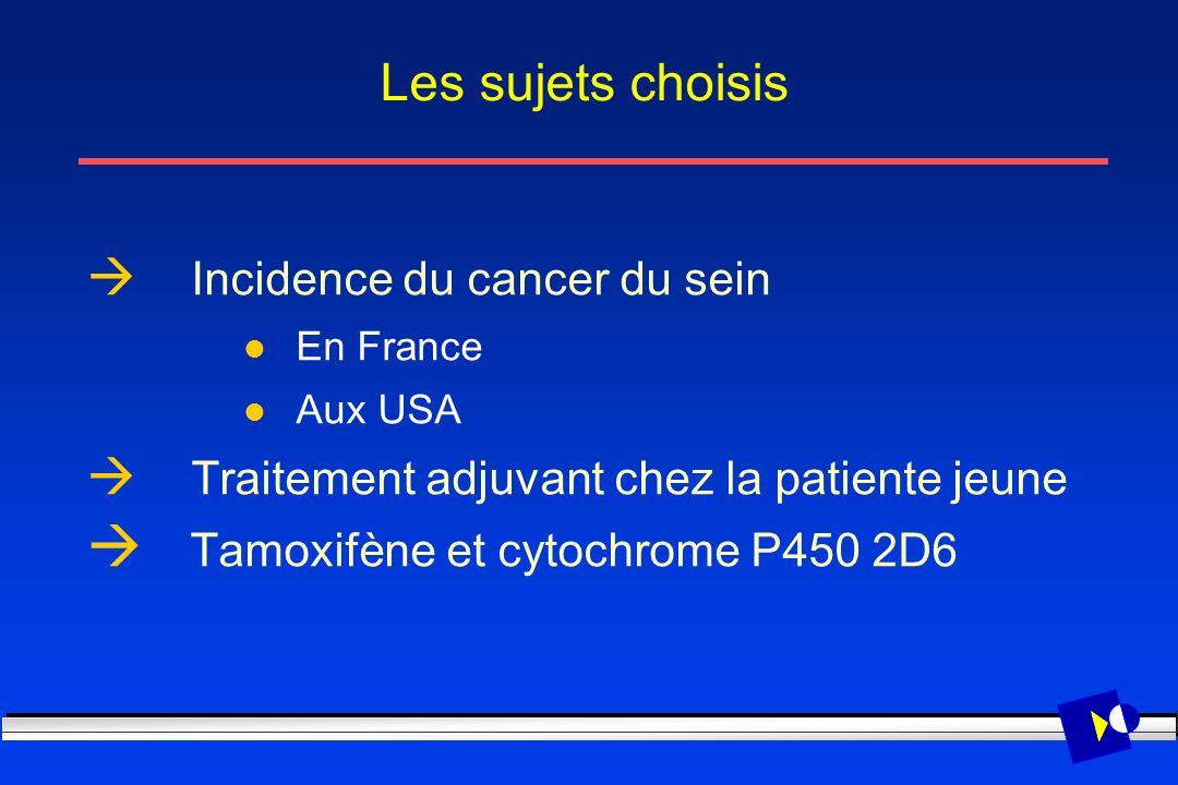 Les sujets choisis Incidence du cancer du sein En France Aux USA Traitement adjuvant chez la patiente jeune Tamoxifène et cytochrome P450 2D6