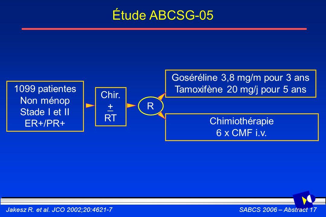 Étude ABCSG-05 SABCS 2006 – Abstract 17 1099 patientes Non ménop Stade I et II ER+/PR+ Chimiothérapie 6 x CMF i.v. Chir. + RT R Goséréline 3,8 mg/m po