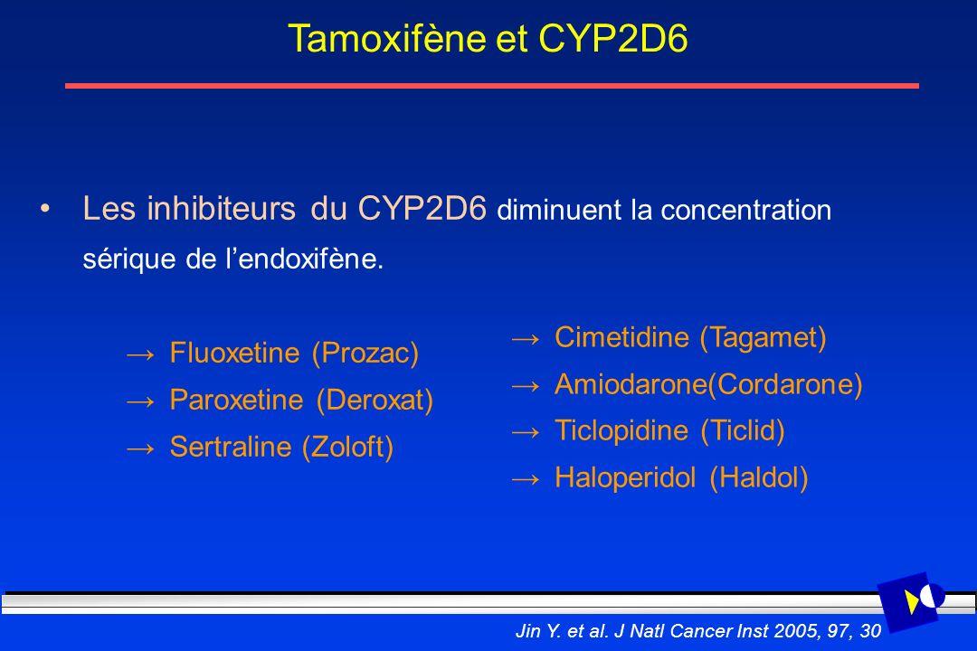 Les inhibiteurs du CYP2D6 diminuent la concentration sérique de lendoxifène. Fluoxetine (Prozac) Paroxetine (Deroxat) Sertraline (Zoloft) Tamoxifène e