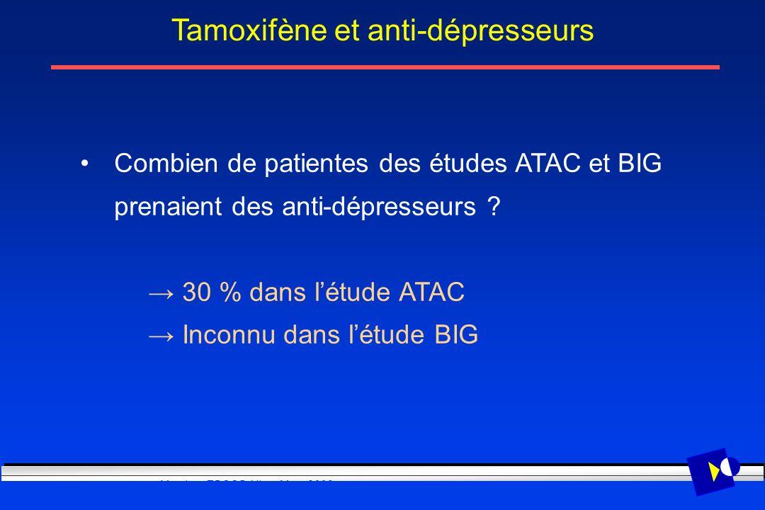 Mauriac, EBCC5, Nice, Mars 2006 Tamoxifène et anti-dépresseurs Combien de patientes des études ATAC et BIG prenaient des anti-dépresseurs ? 30 % dans
