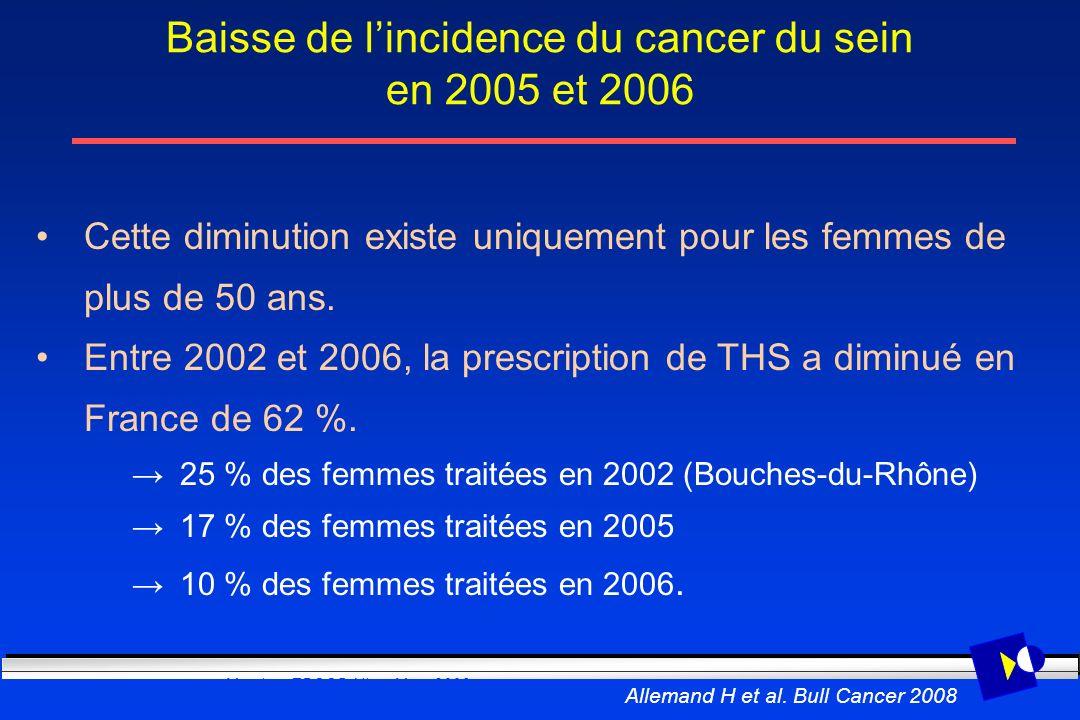 Mauriac, EBCC5, Nice, Mars 2006 Baisse de lincidence du cancer du sein en 2005 et 2006 Cette diminution existe uniquement pour les femmes de plus de 5