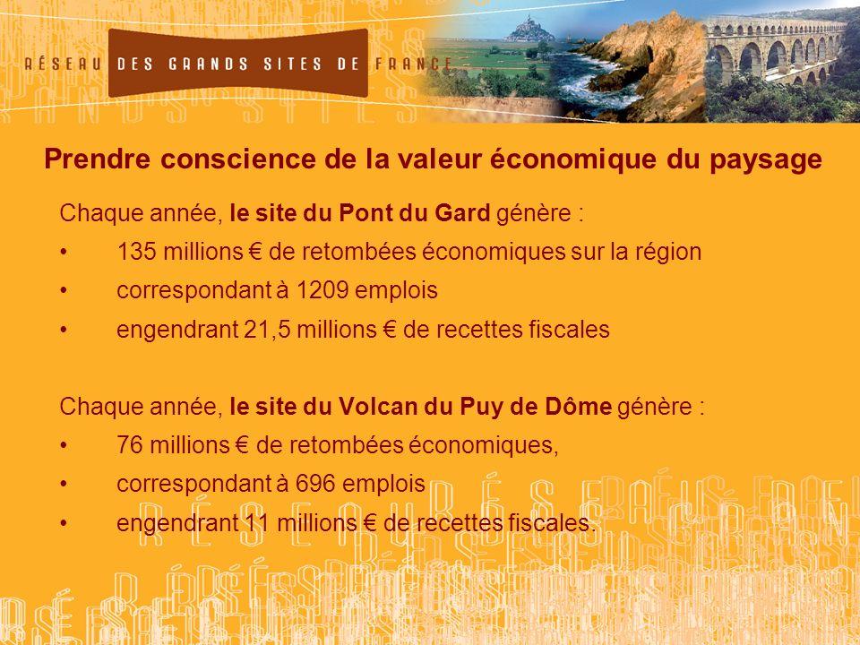 Chaque année, le site du Pont du Gard génère : 135 millions de retombées économiques sur la région correspondant à 1209 emplois engendrant 21,5 millions de recettes fiscales Chaque année, le site du Volcan du Puy de Dôme génère : 76 millions de retombées économiques, correspondant à 696 emplois engendrant 11 millions de recettes fiscales.