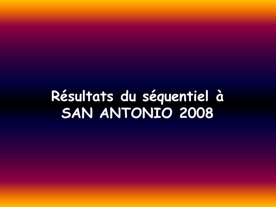 Résultats du séquentiel à SAN ANTONIO 2008