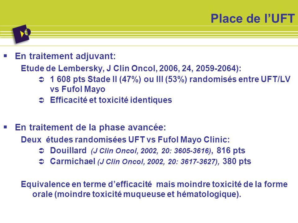 Place de lUFT En traitement adjuvant: Etude de Lembersky, J Clin Oncol, 2006, 24, 2059-2064): 1 608 pts Stade II (47%) ou III (53%) randomisés entre U