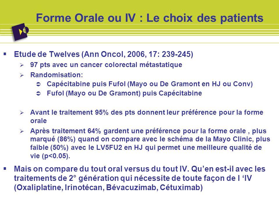 Forme Orale ou IV : Le choix des patients Etude de Twelves (Ann Oncol, 2006, 17: 239-245) 97 pts avec un cancer colorectal métastatique Randomisation: