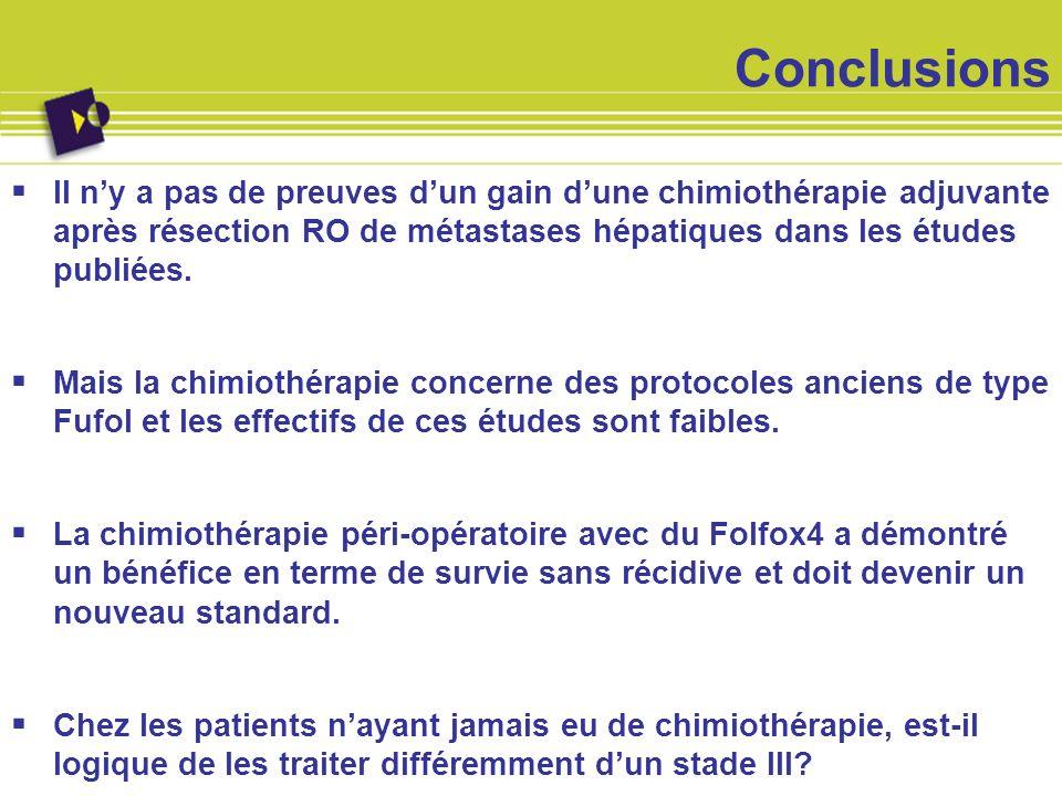 Conclusions Il ny a pas de preuves dun gain dune chimiothérapie adjuvante après résection RO de métastases hépatiques dans les études publiées. Mais l