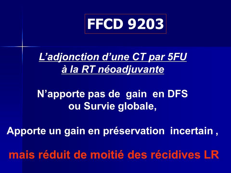 Ladjonction dune CT par 5FU à la RT néoadjuvante Napporte pas de gain en DFS ou Survie globale, Apporte un gain en préservation incertain, mais réduit