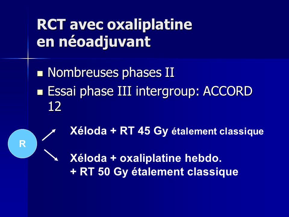 RCT avec oxaliplatine en néoadjuvant Nombreuses phases II Nombreuses phases II Essai phase III intergroup: ACCORD 12 Essai phase III intergroup: ACCOR