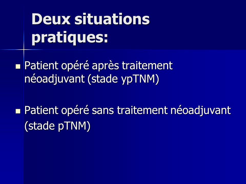 Deux situations pratiques: Patient opéré après traitement néoadjuvant (stade ypTNM) Patient opéré après traitement néoadjuvant (stade ypTNM) Patient o