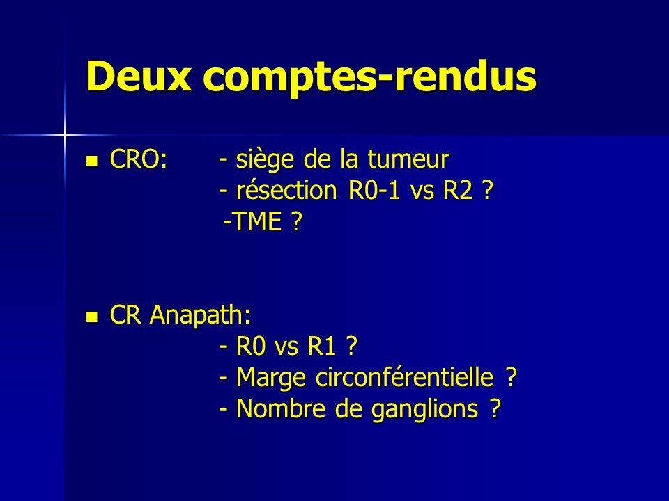 Deux comptes-rendus CRO: - siège de la tumeur CRO: - siège de la tumeur - résection R0-1 vs R2 ? -TME ? -TME ? CR Anapath: CR Anapath: - R0 vs R1 ? -