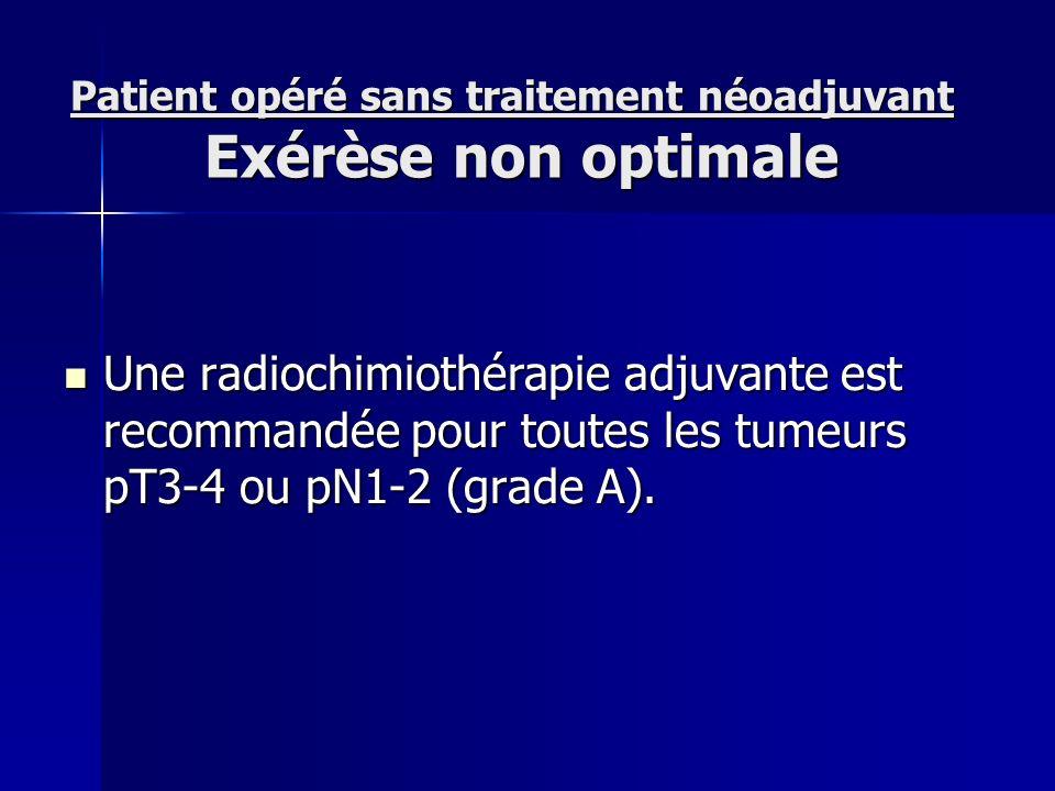 Patient opéré sans traitement néoadjuvant Exérèse non optimale Une radiochimiothérapie adjuvante est recommandée pour toutes les tumeurs pT3-4 ou pN1-