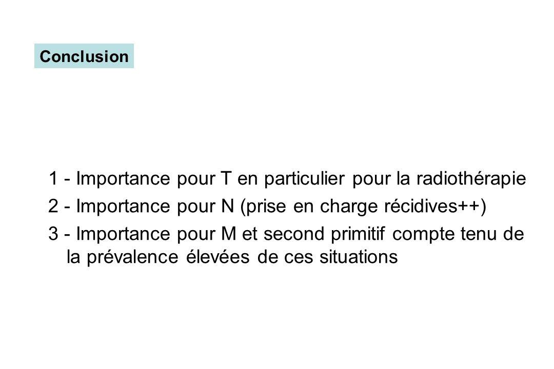 1 - Importance pour T en particulier pour la radiothérapie 2 - Importance pour N (prise en charge récidives++) 3 - Importance pour M et second primiti
