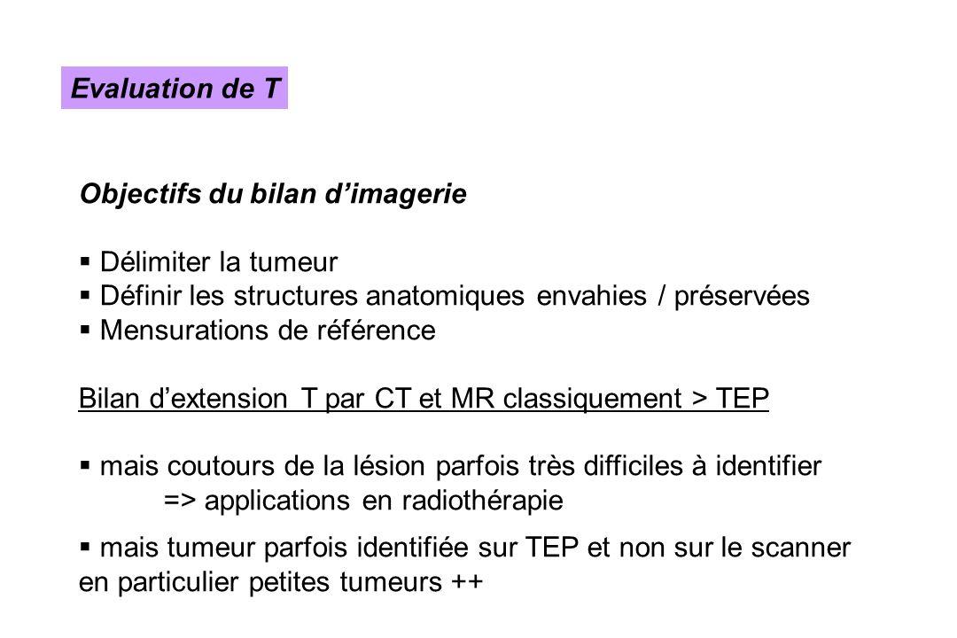 Objectifs du bilan dimagerie Délimiter la tumeur Définir les structures anatomiques envahies / préservées Mensurations de référence Bilan dextension T