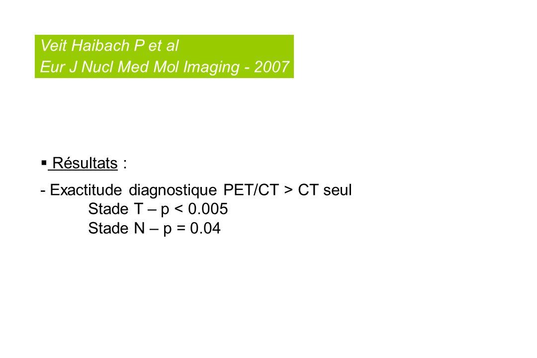 Veit Haibach P et al Eur J Nucl Med Mol Imaging - 2007 Résultats : - Exactitude diagnostique PET/CT > CT seul Stade T – p < 0.005 Stade N – p = 0.04