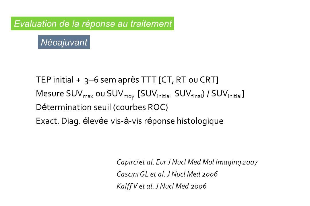 TEP initial + 3 – 6 sem apr è s TTT [CT, RT ou CRT] Mesure SUV max ou SUV moy [SUV initial SUV final ) / SUV initial ] D é termination seuil (courbes